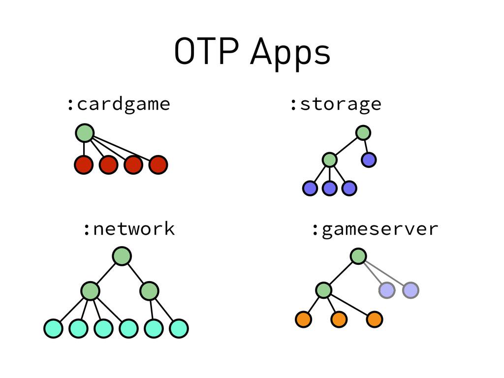 OTP Apps :cardgame :storage :network :gameserver
