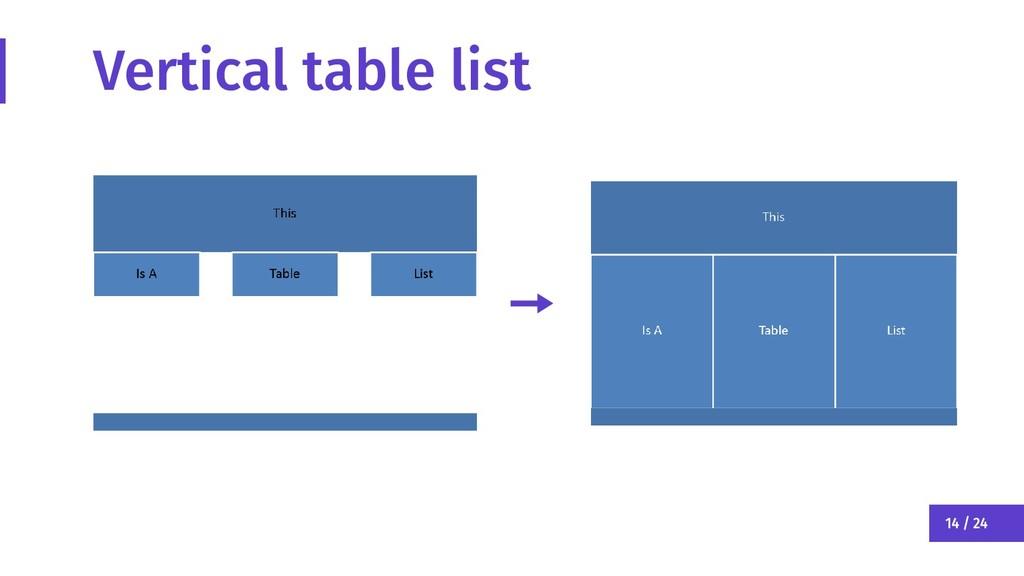 14 / 24 Vertical table list