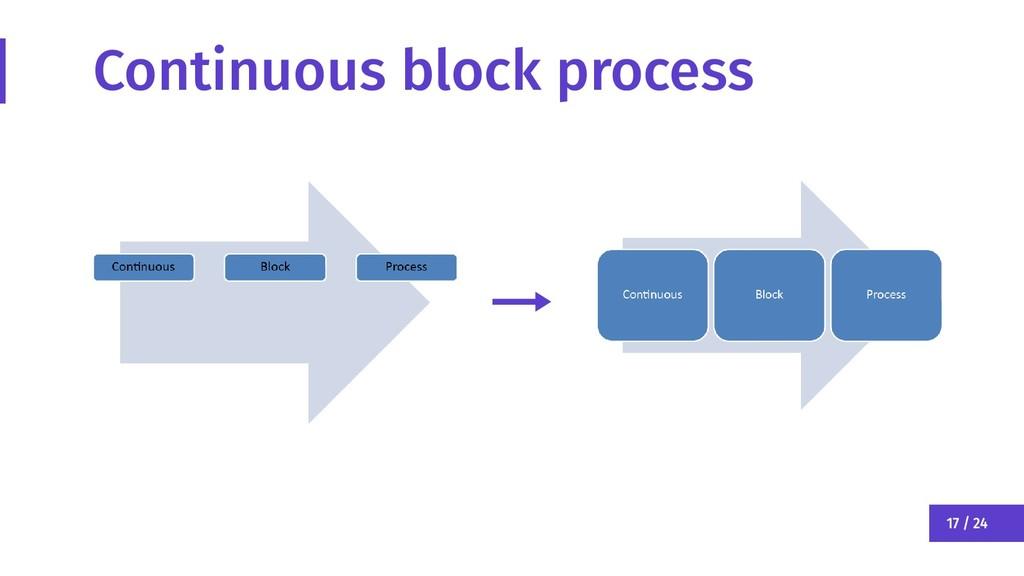 17 / 24 Continuous block process