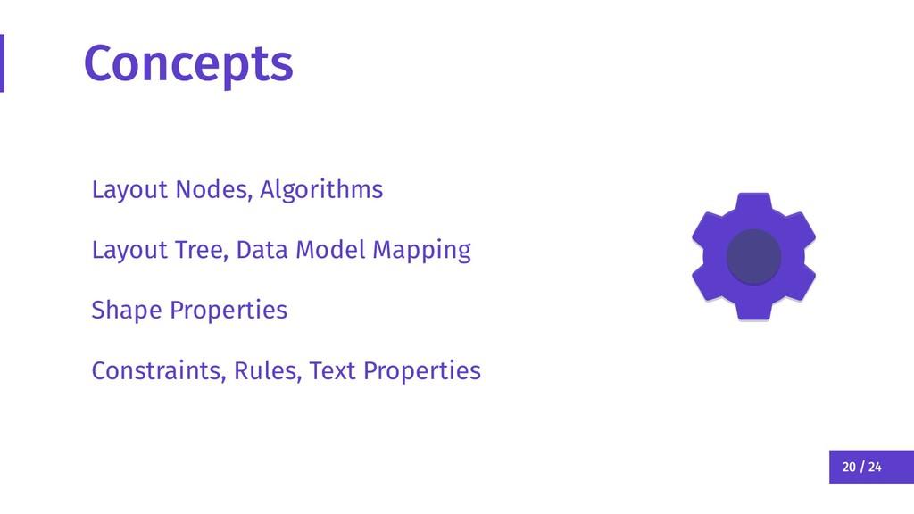 20 / 24 Concepts Layout Nodes, Algorithms Layou...