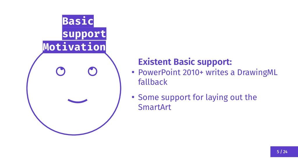 5 / 24 Motivation Existent Basic support: ● Pow...