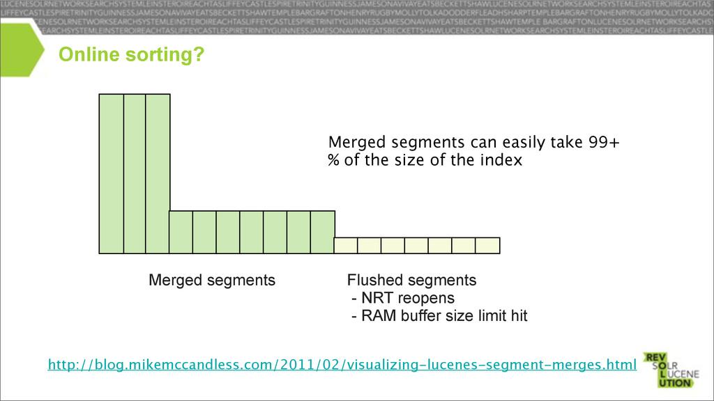 Online sorting? Flushed segments - NRT reopens ...