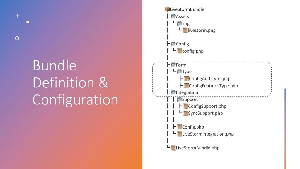 Bundle Definition & Configuration 📦LiveStormBun...