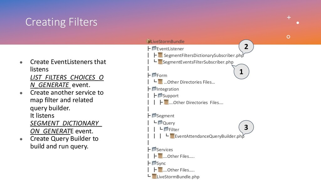 Creating Filters ● Create EventListeners that l...