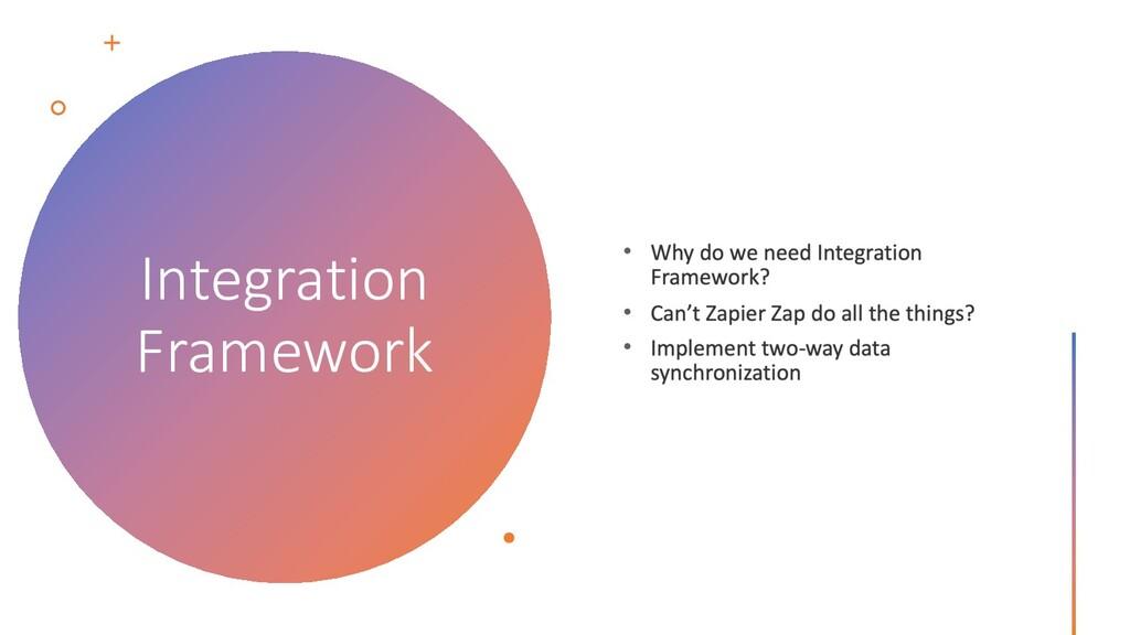 Integration Framework • • •