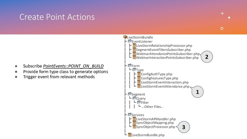Create Point Actions ● Subscribe PointEvents::P...