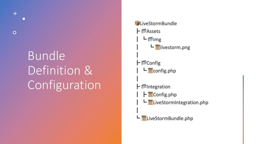 Bundle Definition & Configuration