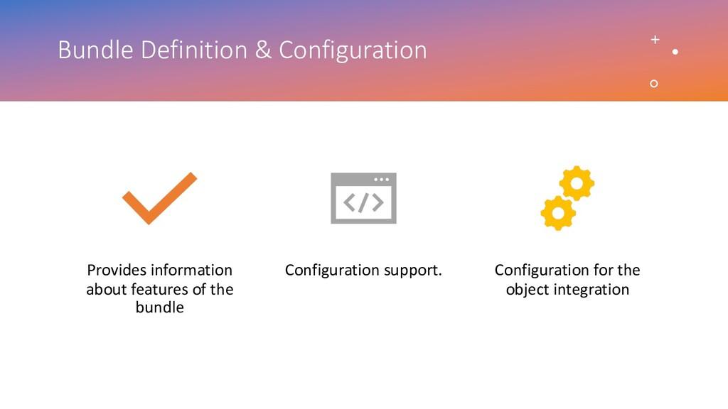 Bundle Definition & Configuration Provides info...