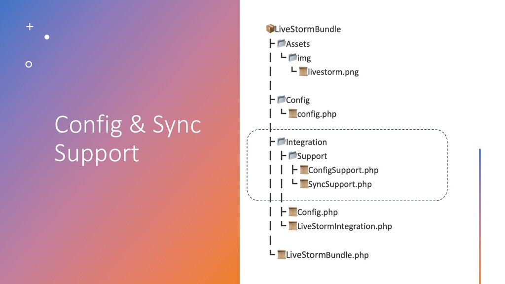 Config & Sync Support