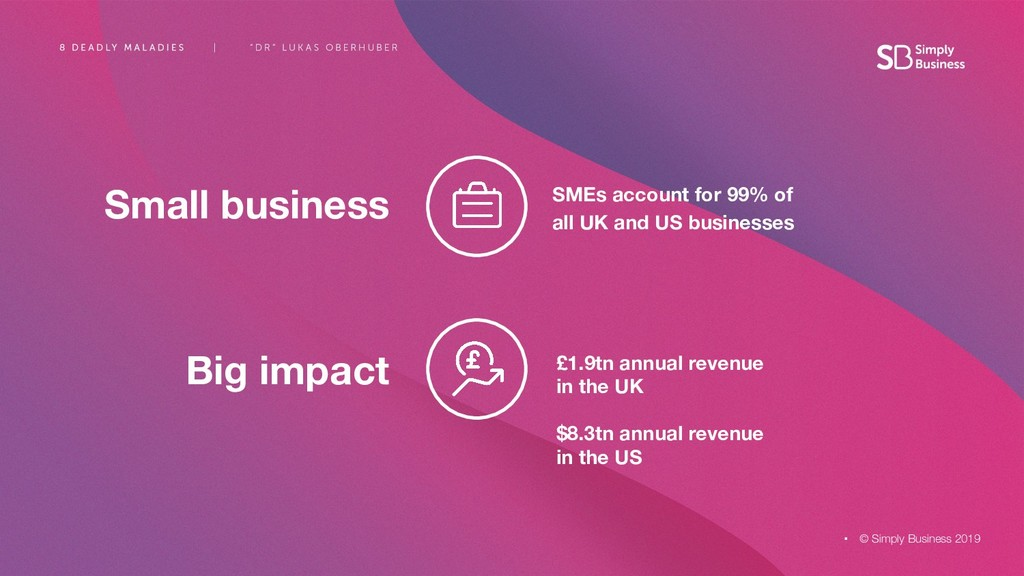 Small business Big impact SMEs account for 99% ...