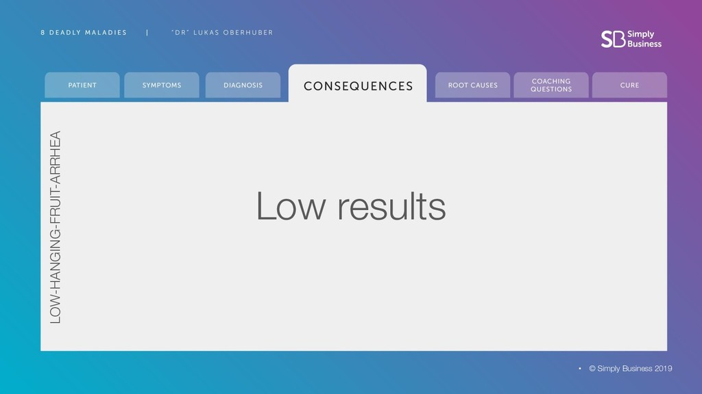 Low results © Simply Business 2019 LOW-HANGING-...