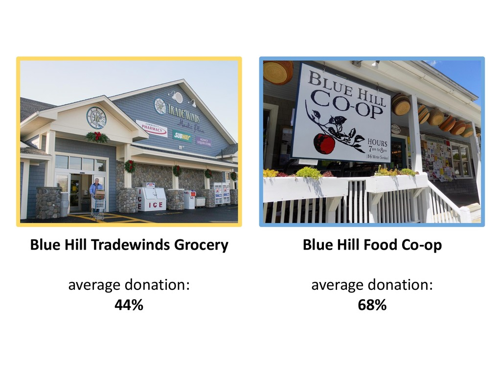 Blue Hill Food Co-op average donation: 68% Blue...
