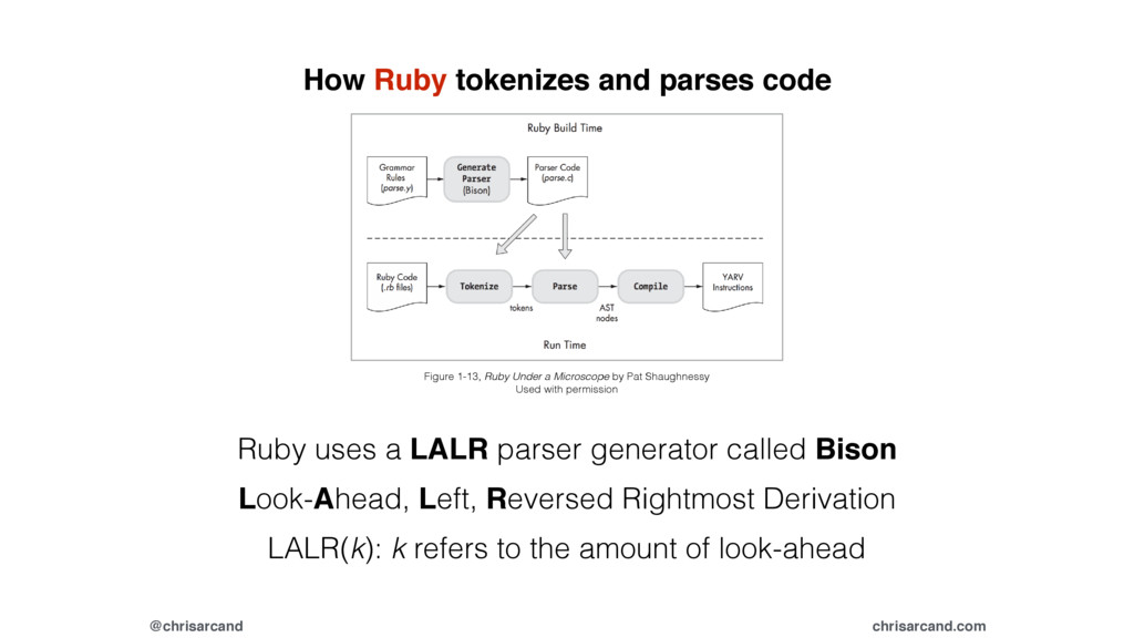 @chrisarcand chrisarcand.com Figure 1-13, Ruby ...