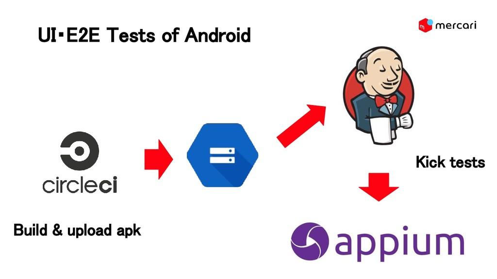 UI・E2E Tests of Android Build & upload apk Kic...