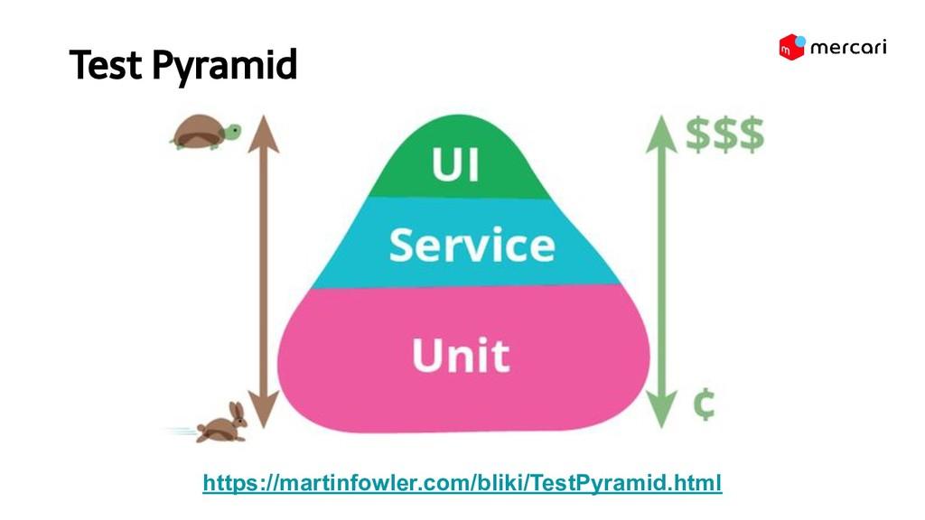 Test Pyramid https://martinfowler.com/bliki/Te...