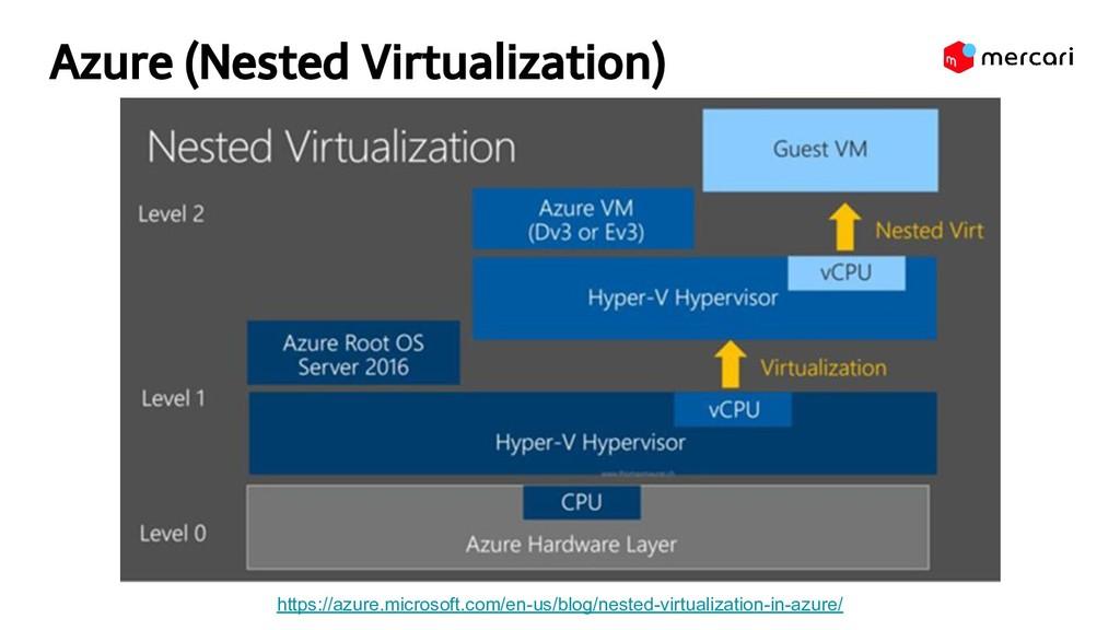Azure (Nested Virtualization) https://azure.mi...