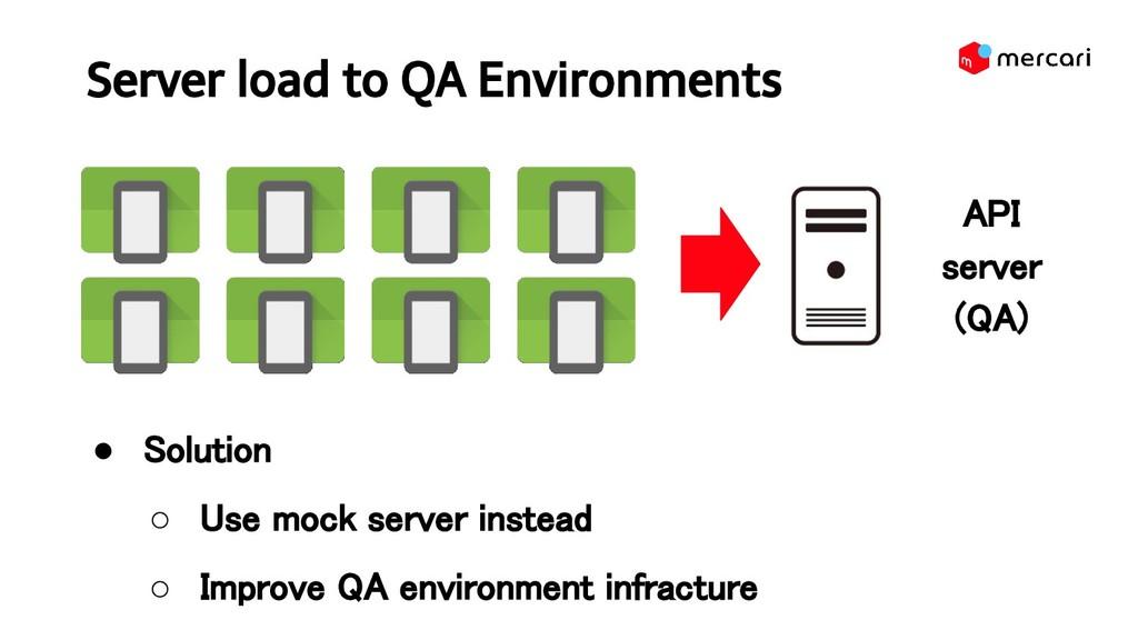 ● Solution ○ Use mock server instead ○ Improv...