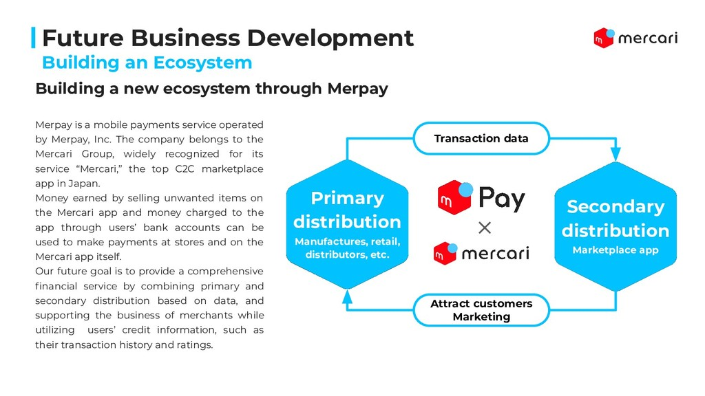 Building a new ecosystem through Merpay Merpay ...