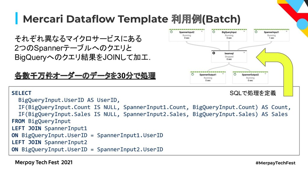 #MerpayTechFest Mercari Dataflow Template 利用例(Ba...