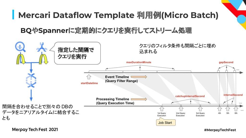 #MerpayTechFest Mercari Dataflow Template 利用例(Mi...