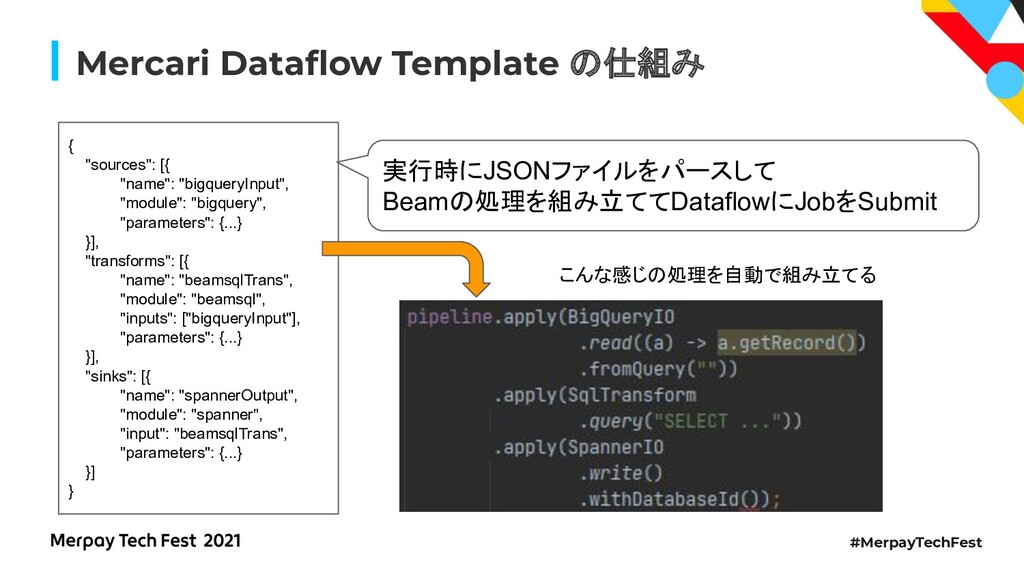 #MerpayTechFest Mercari Dataflow Template 仕組み { ...