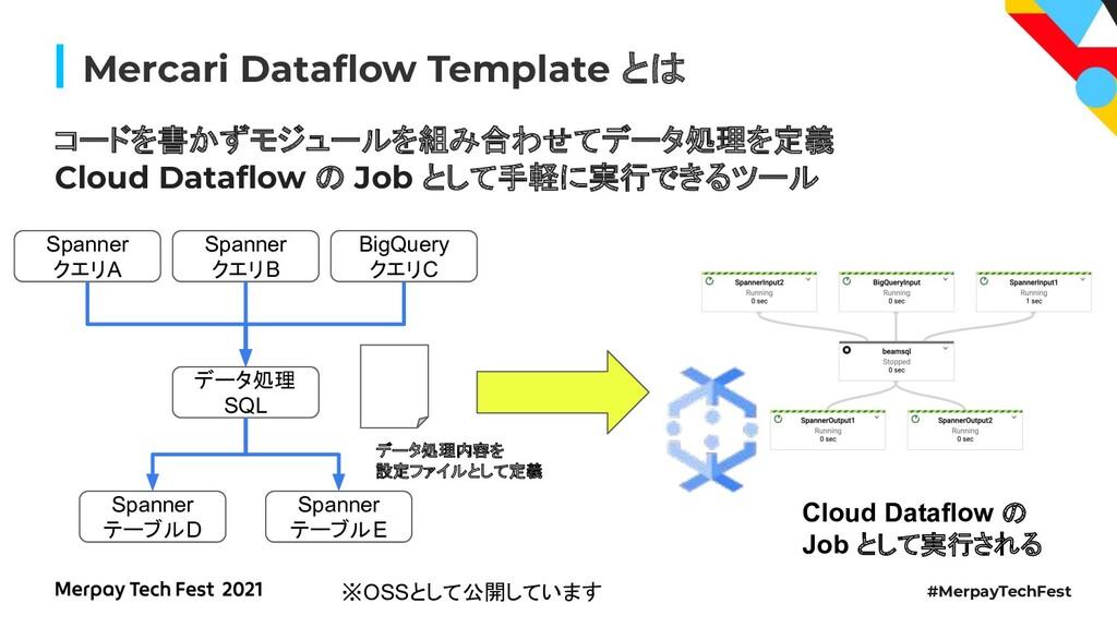 #MerpayTechFest Mercari Dataflow Template と コードを...