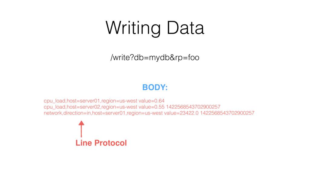 Writing Data /write?db=mydb&rp=foo cpu_load,hos...