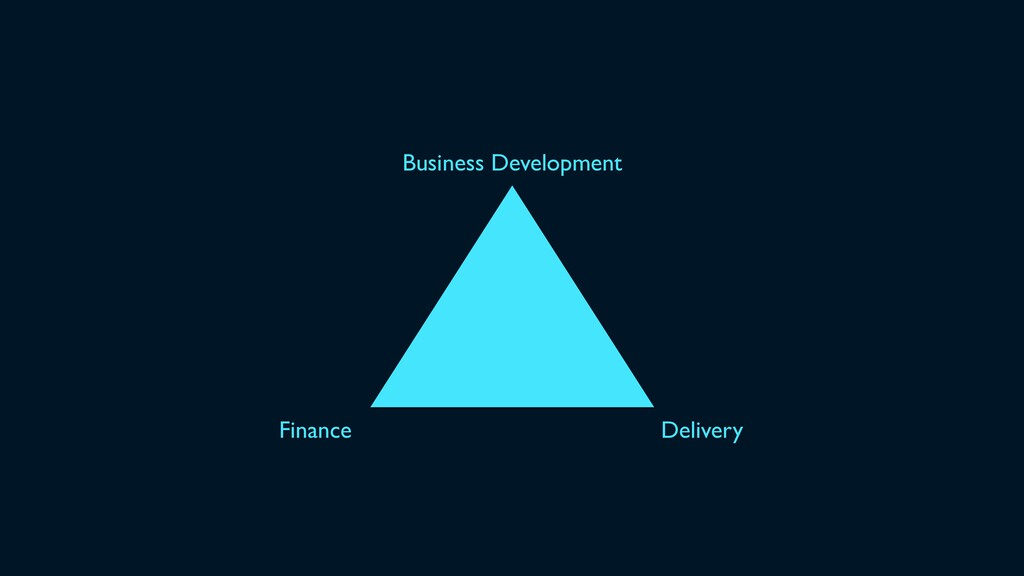 Business Development Delivery Finance