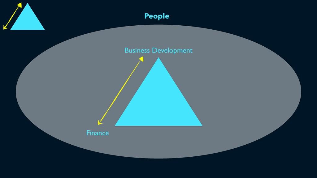 People Business Development Finance