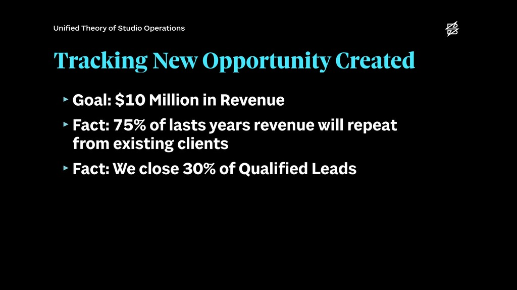 Tracking New Opportunity Created ‣Goal: $10 Mil...