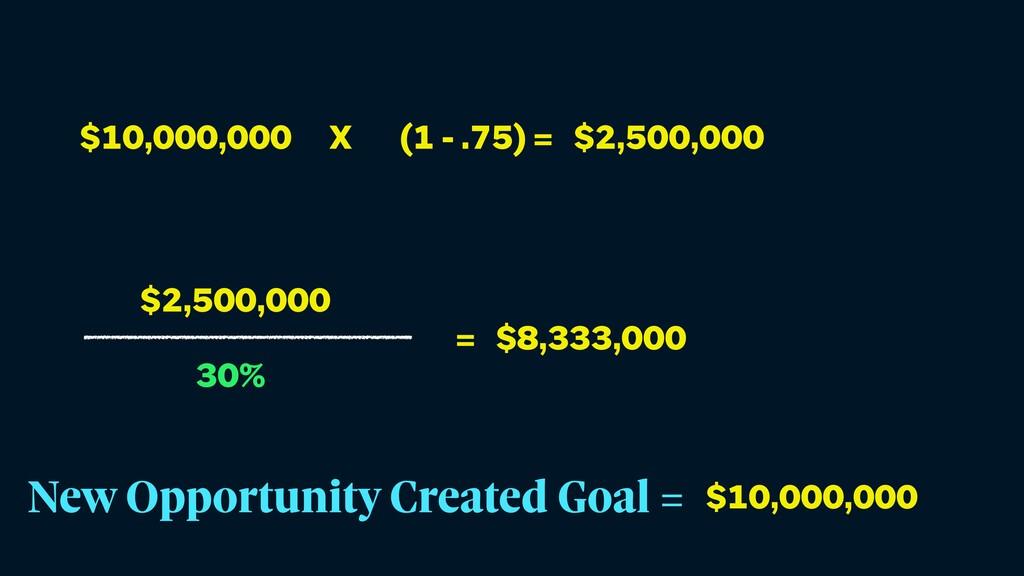 $2,500,000 30% = $8,333,000 $10,000,000 X (1 - ...