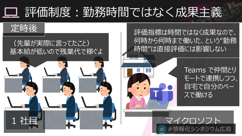#情報化シンポジウム広島 評価制度:勤務時間ではなく成果主義 43 1 社目 マイクロソフト ...