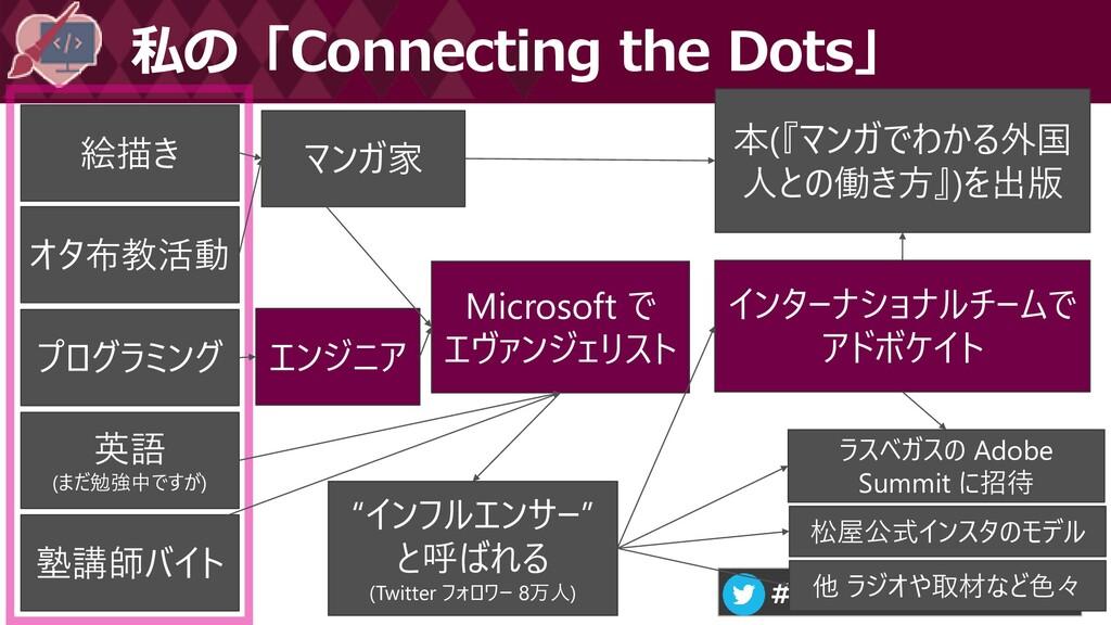 #情報化シンポジウム広島 私の「Connecting the Dots」 絵描き マンガ家 本...