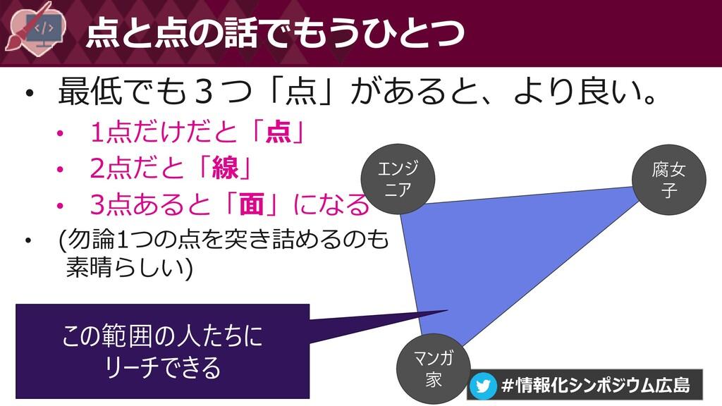 #情報化シンポジウム広島 • 最低でも3つ「点」があると、より良い。 • 1点だけだと「点」 ...