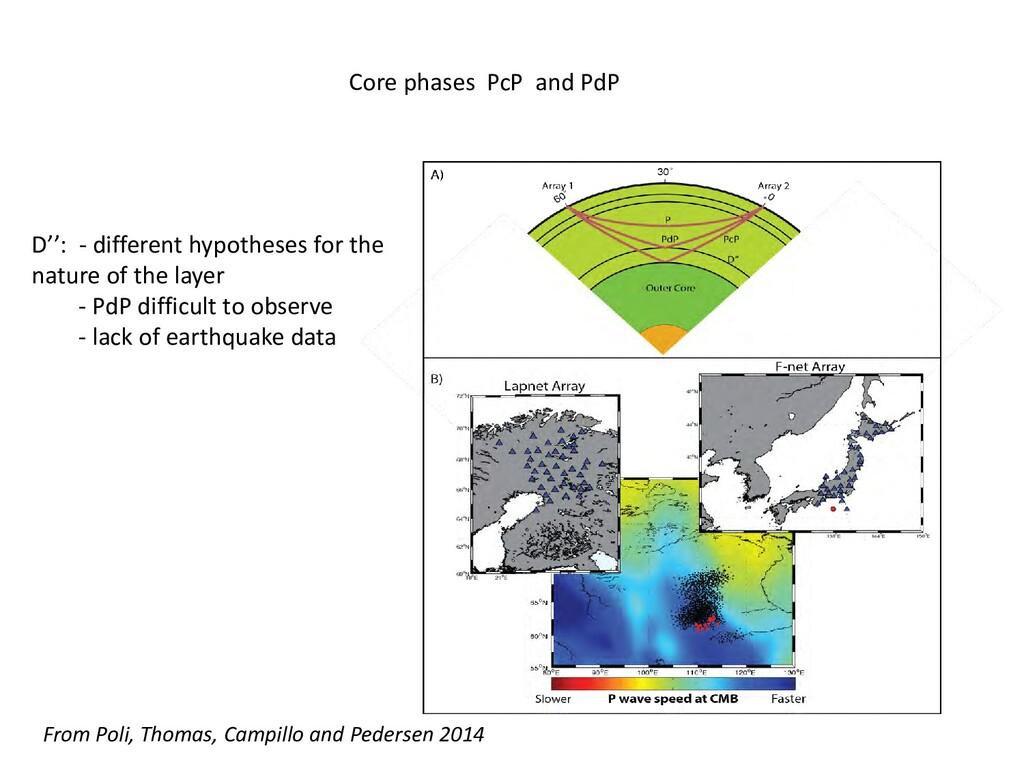 From Poli, Thomas, Campillo and Pedersen 2014 C...