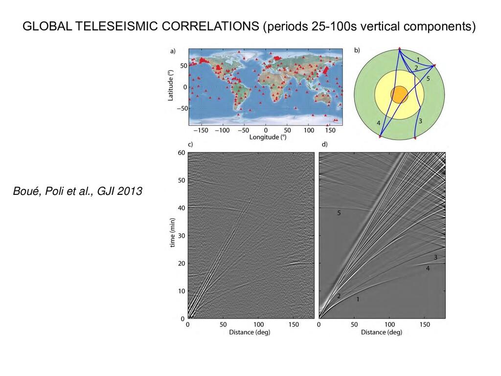 GLOBAL TELESEISMIC CORRELATIONS (periods 25-100...