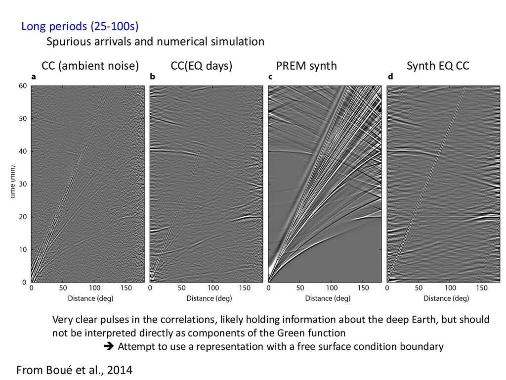 From Boué et al., 2014 Long periods (25-100s) S...