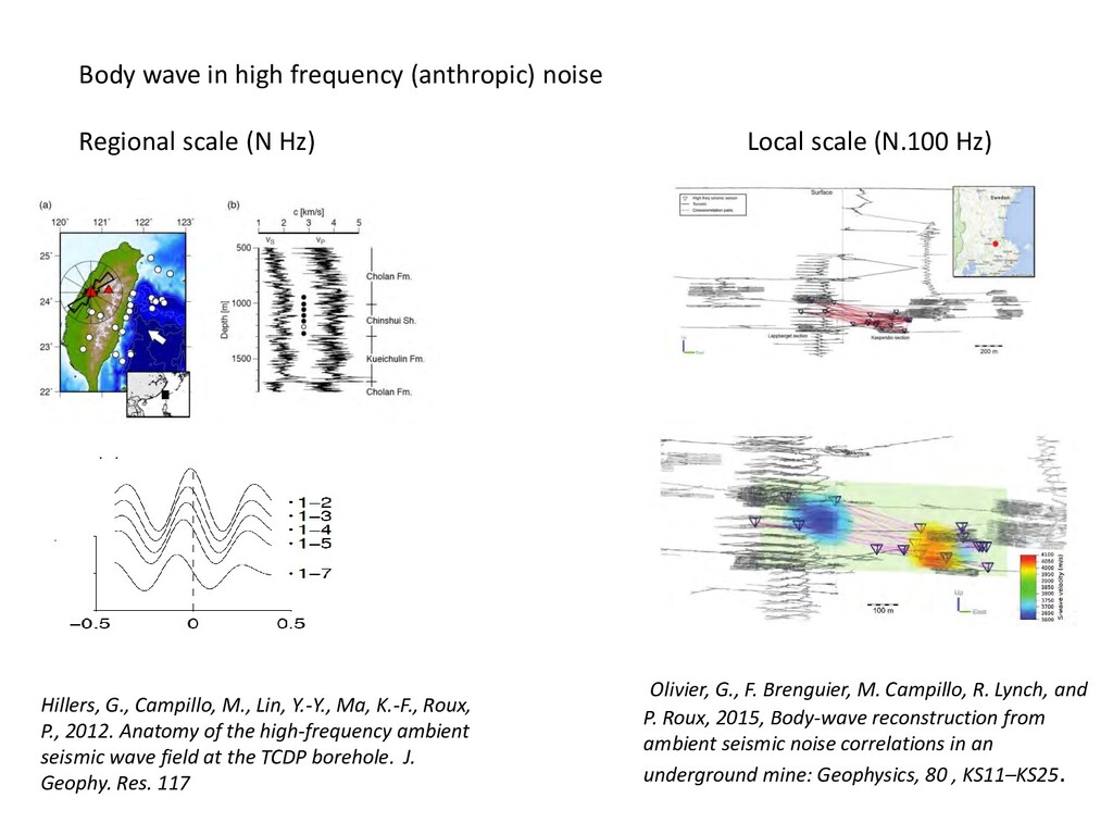 Body wave in high frequency (anthropic) noise R...