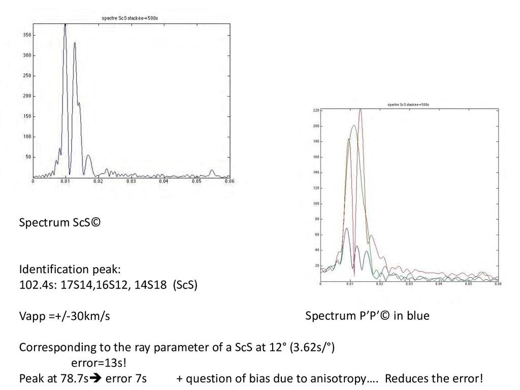 Spectrum ScS© Identification peak: 102.4s: 17S1...