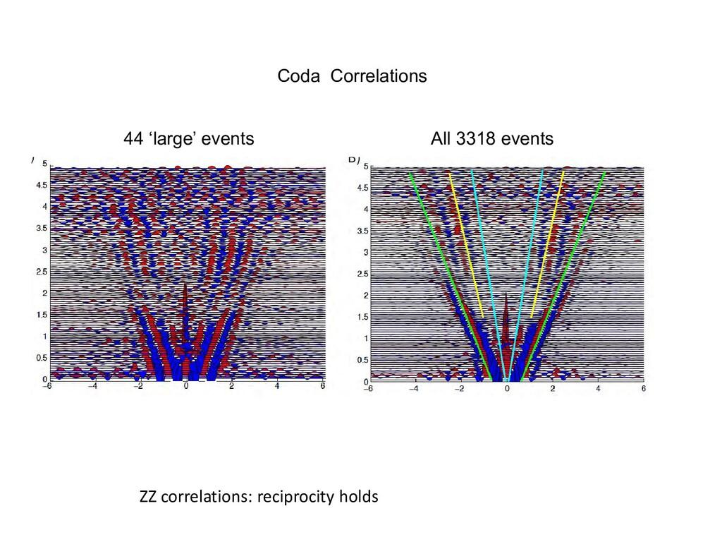 44 'large' events All 3318 events Coda Correlat...