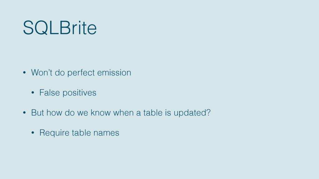 SQLBrite • Won't do perfect emission • False po...