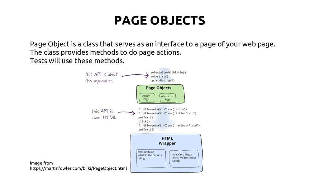 PAGE OBJECTS Page Object is a class that serves...