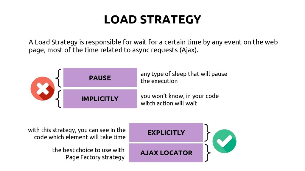 LOAD STRATEGY A Load Strategy is responsible fo...