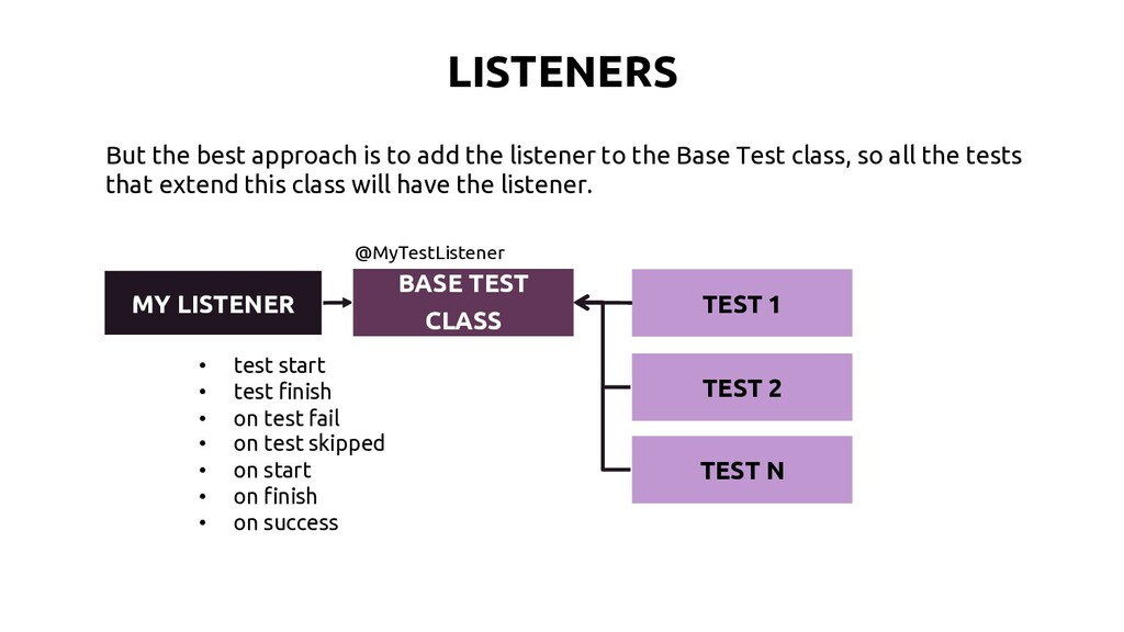 But the best approach is to add the listener to...