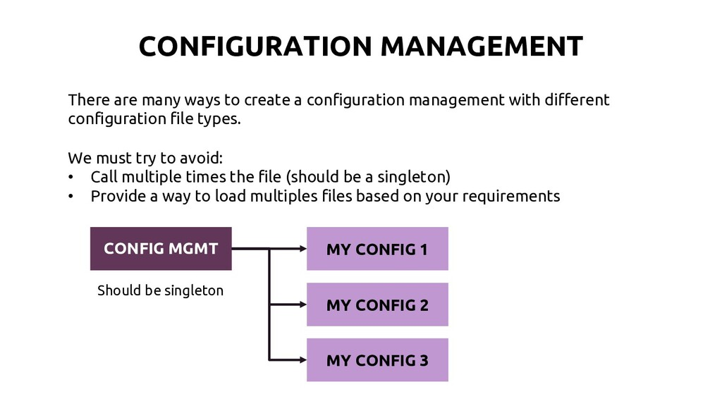 CONFIGURATION MANAGEMENT CONFIG MGMT MY CONFIG ...