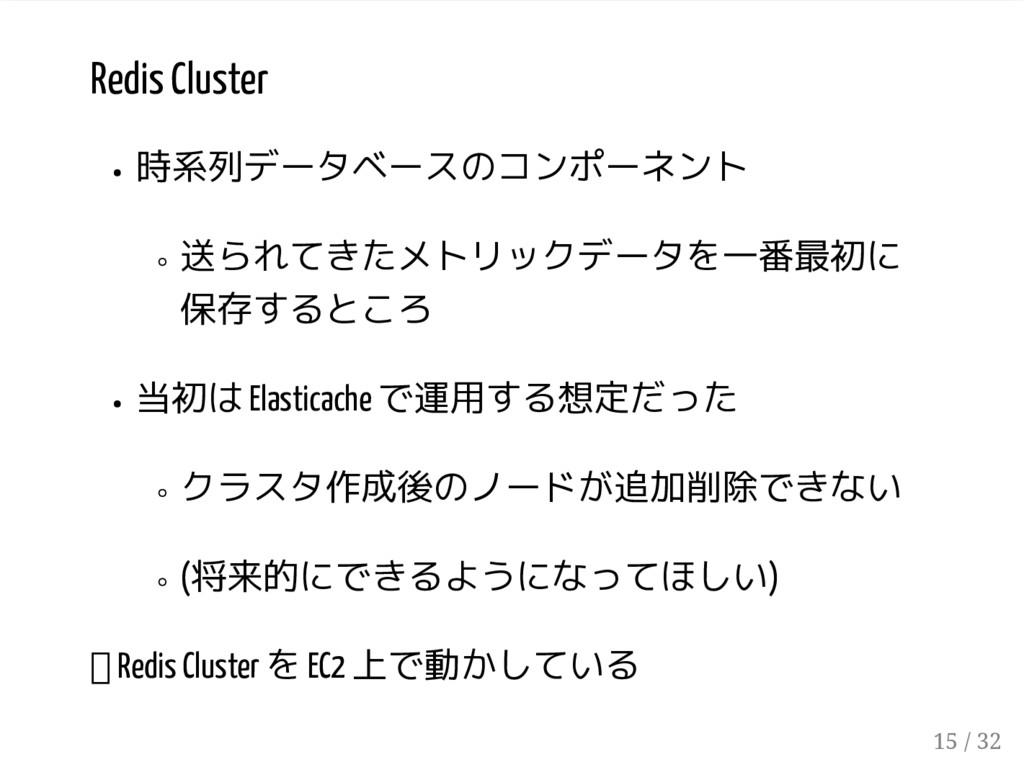 Redis Cluster 時系列データベースのコンポーネント 送られてきたメトリックデータを...