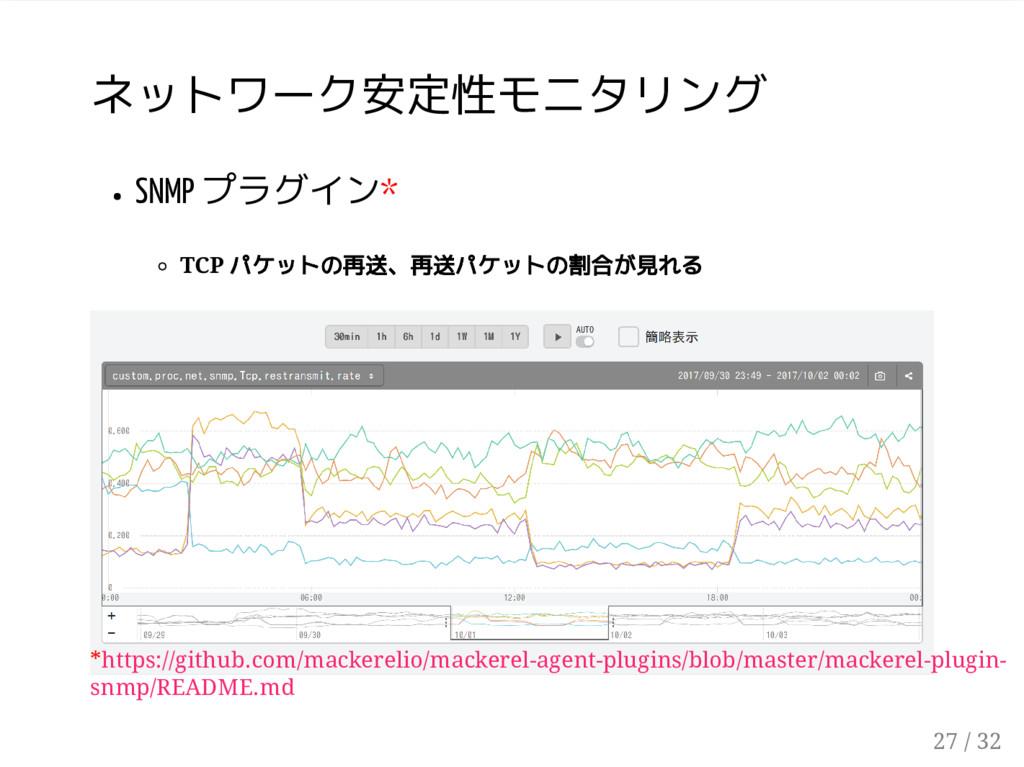 ネットワーク安定性モニタリング SNMP プラグイン* TCP パケットの再送、再送パケットの...