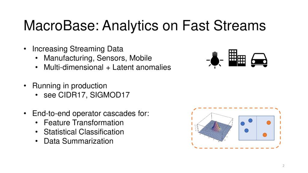 • Increasing Streaming Data • Manufacturing, Se...