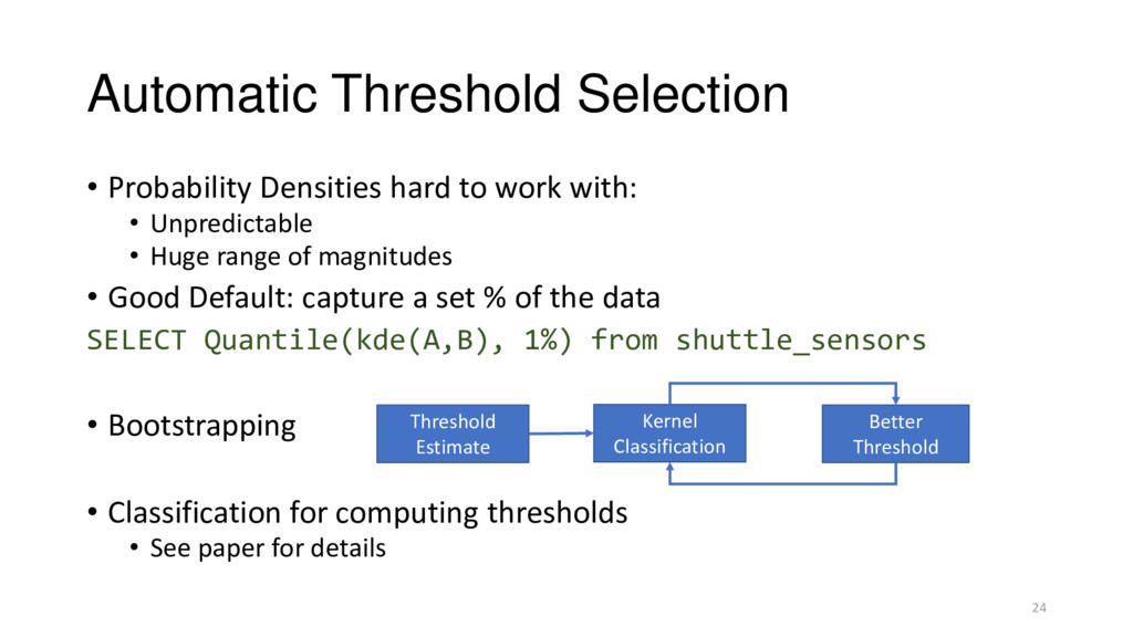 Automatic Threshold Selection • Probability Den...