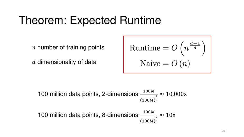 Theorem: Expected Runtime 26 100 million data p...
